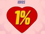 Test d'amour Love test